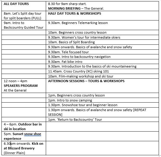 SAT program AUG